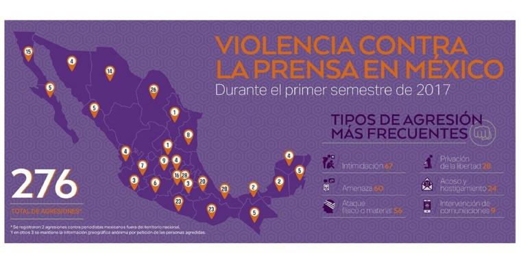 Violencia-contra-periodistas-2017-Artículo-19